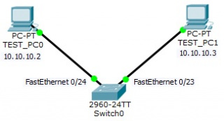 cisco_vlan_1