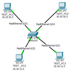 cisco_vlan_2