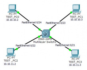 cisco_vlan_3