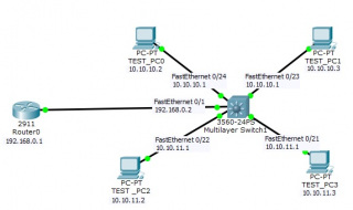 cisco_vlan_4